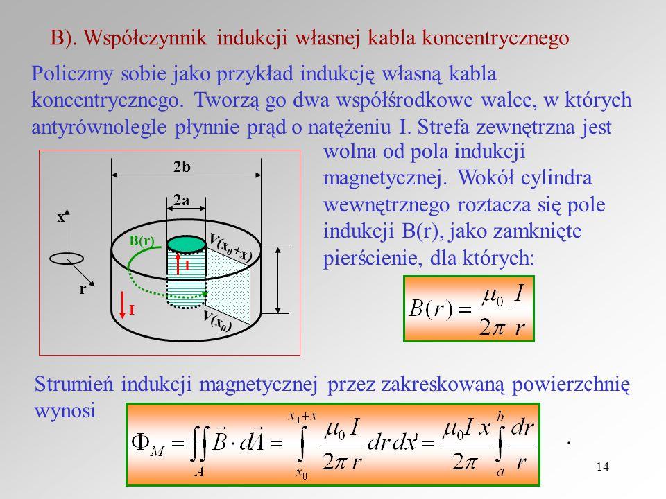B). Współczynnik indukcji własnej kabla koncentrycznego