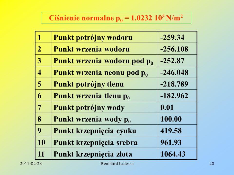 Ciśnienie normalne p0 = 1.0232 105 N/m2