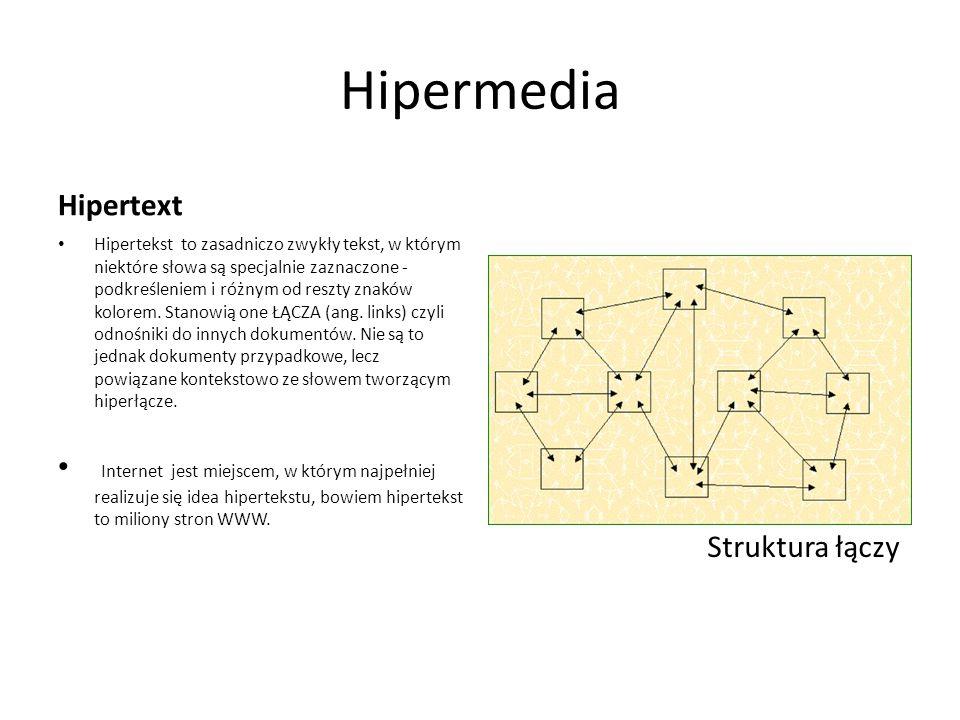Hipermedia Hipertext.