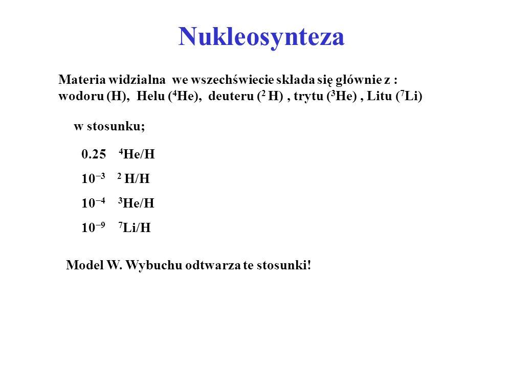 Nukleosynteza Materia widzialna we wszechświecie składa się głównie z : wodoru (H), Helu (4He), deuteru (2 H) , trytu (3He) , Litu (7Li)