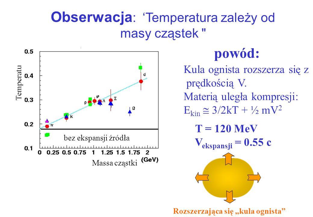 Obserwacja: 'Temperatura zależy od masy cząstek