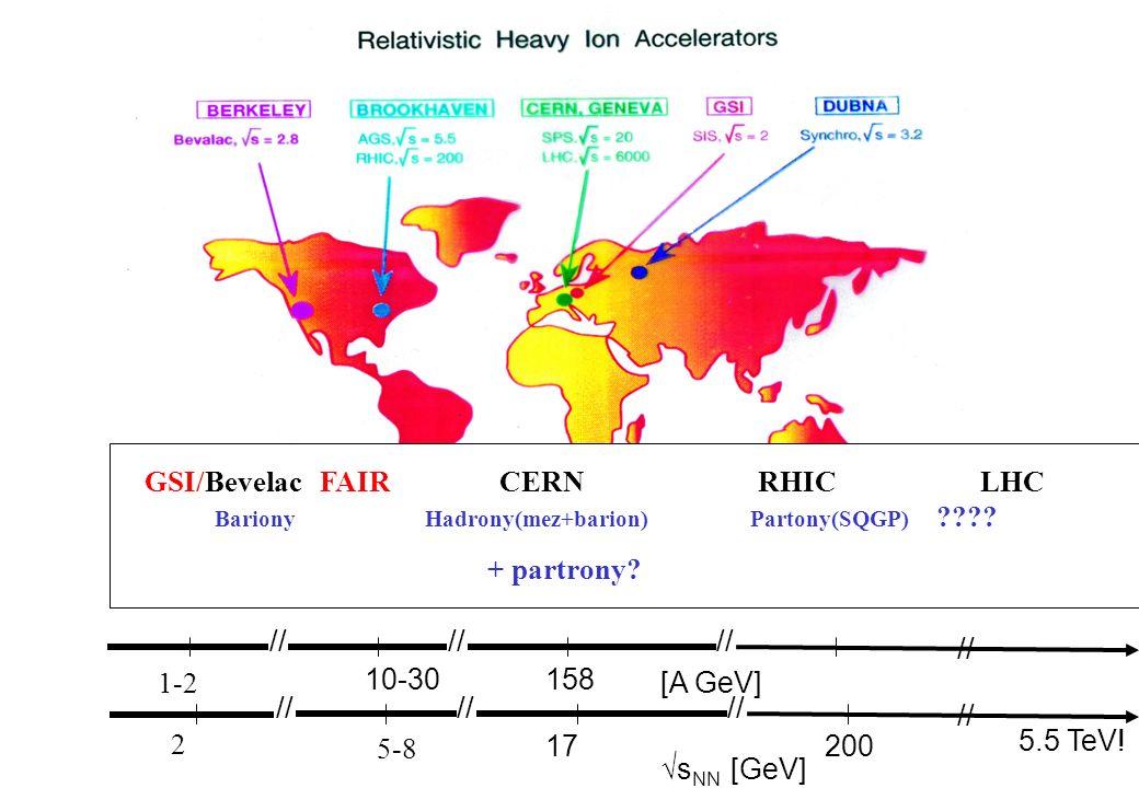 GSI/Bevelac FAIR CERN RHIC LHC