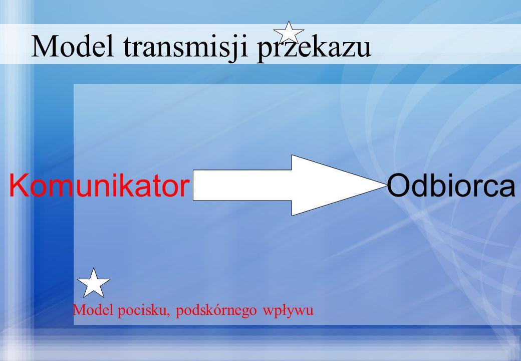 Model transmisji przekazu
