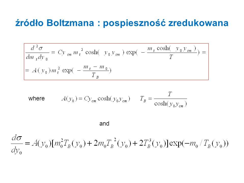 źródło Boltzmana : pospieszność zredukowana