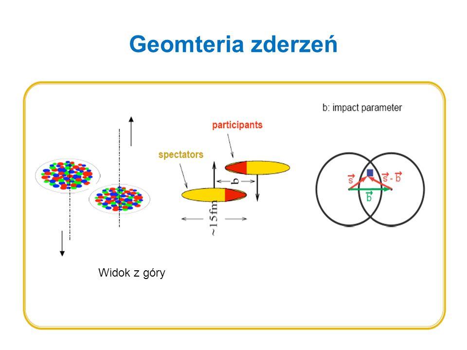 Geomteria zderzeń Widok z góry