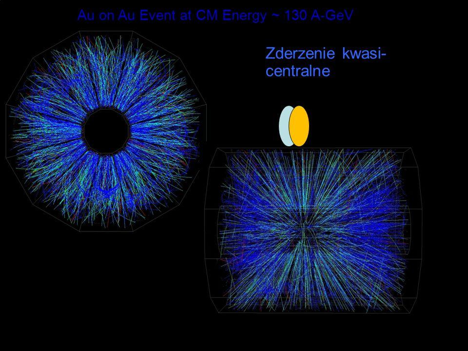 Au on Au Event at CM Energy ~ 130 A-GeV