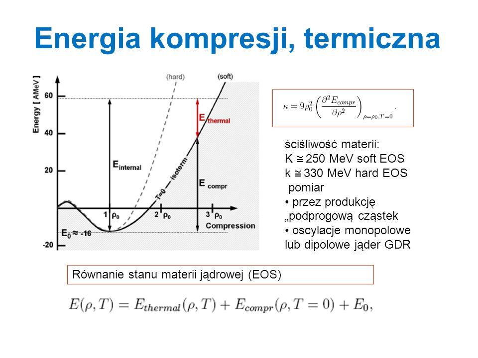 Energia kompresji, termiczna