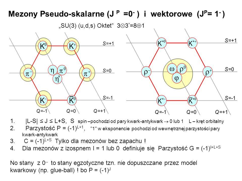 Mezony Pseudo-skalarne (J P =0- ) i wektorowe (JP= 1- )