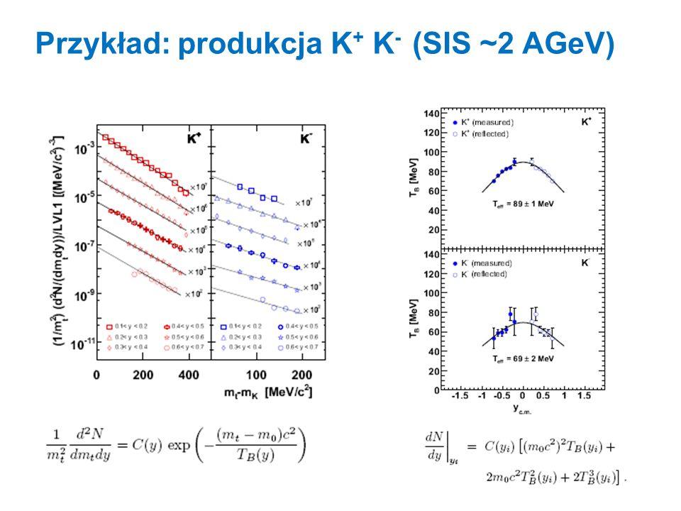 Przykład: produkcja K+ K- (SIS ~2 AGeV)