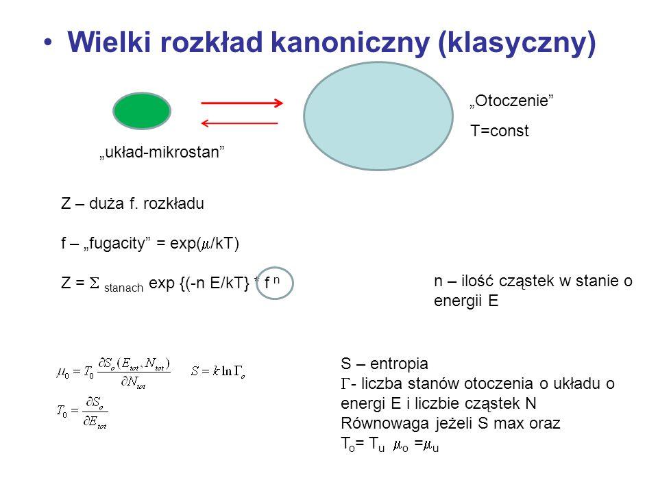 Wielki rozkład kanoniczny (klasyczny)
