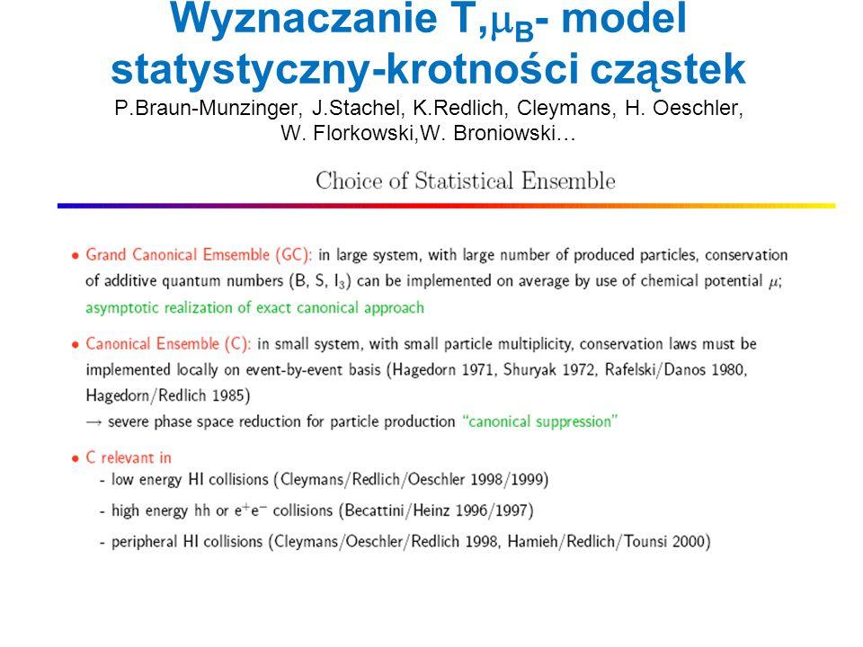 Wyznaczanie T,B- model statystyczny-krotności cząstek P