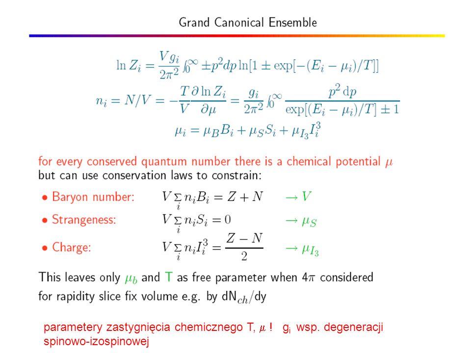 parametery zastygnięcia chemicznego T, . gi wsp