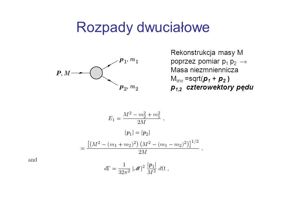 Rozpady dwuciałowe Rekonstrukcja masy M