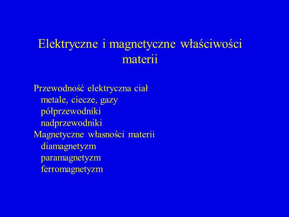 Elektryczne i magnetyczne właściwości materii