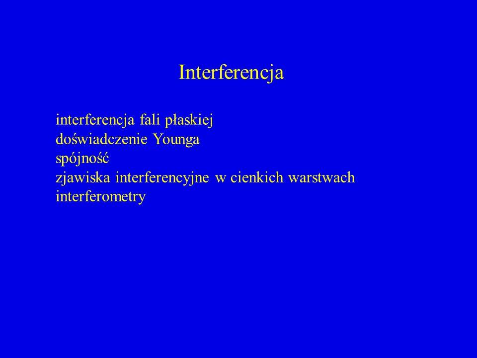 Interferencja interferencja fali płaskiej doświadczenie Younga