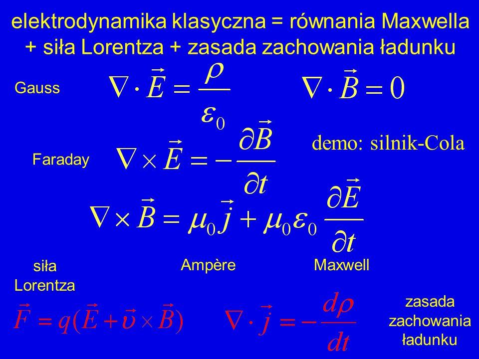 elektrodynamika klasyczna = równania Maxwella + siła Lorentza + zasada zachowania ładunku