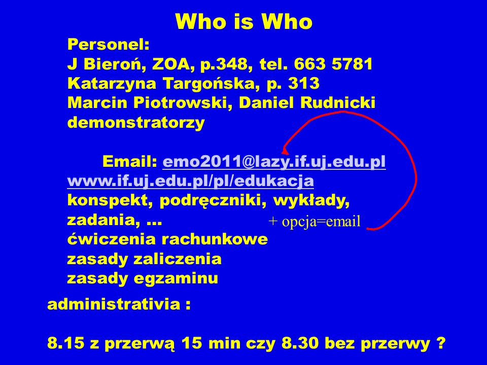 Who is Who Personel: J Bieroń, ZOA, p.348, tel