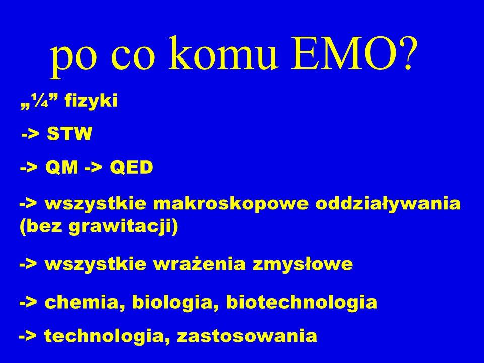 """po co komu EMO """"¼ fizyki -> STW -> QM -> QED"""