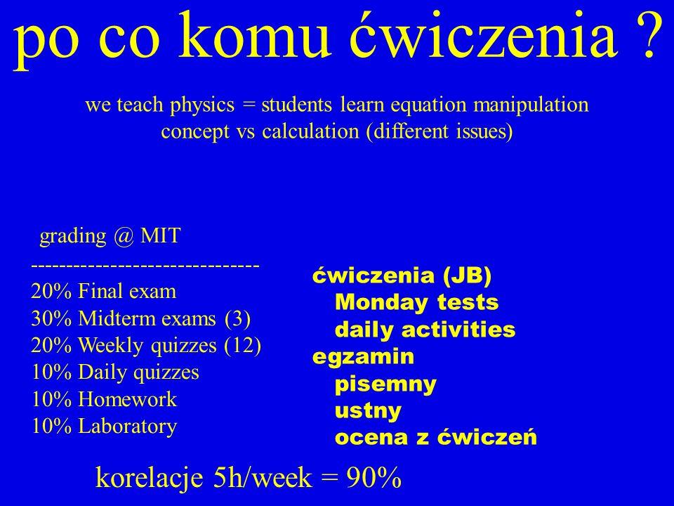 po co komu ćwiczenia korelacje 5h/week = 90% grading @ MIT