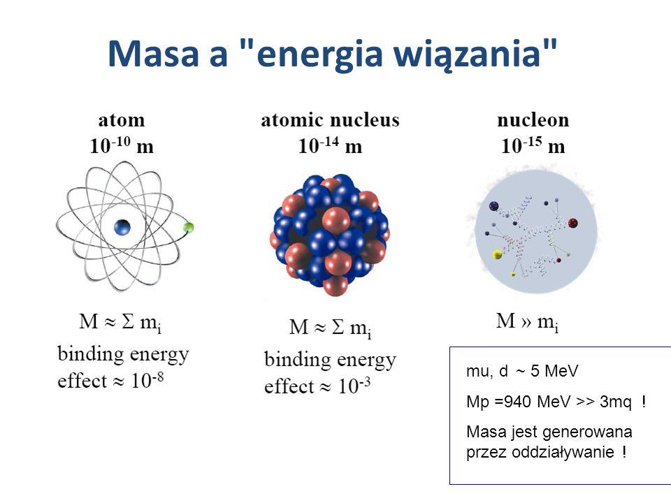 Masa a energia wiązania