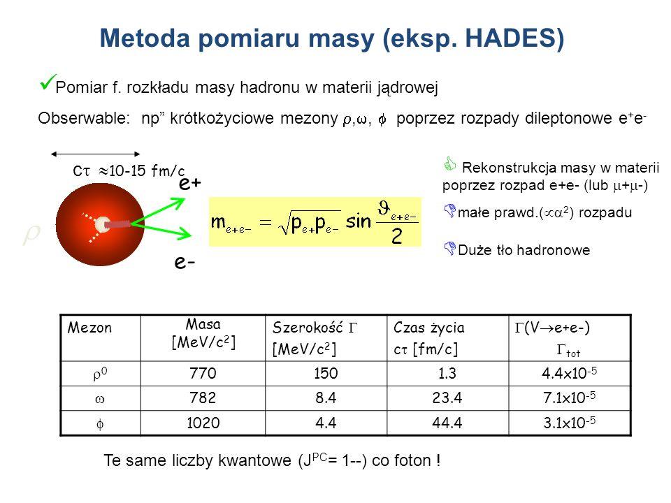 r Metoda pomiaru masy (eksp. HADES) e+ e- c 10-15 fm/c