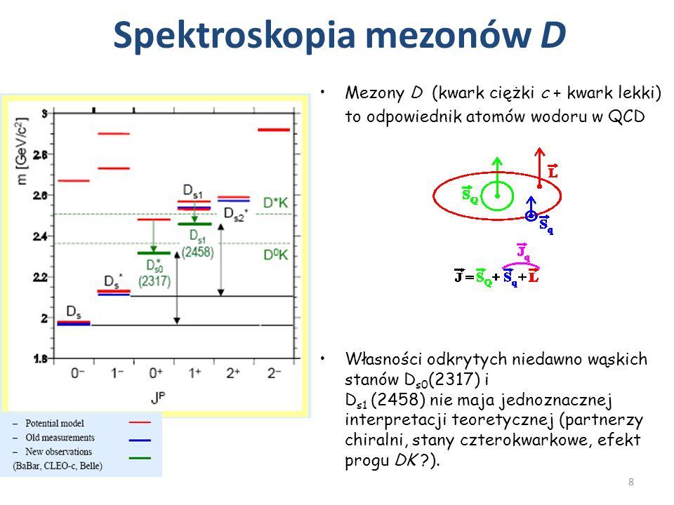 Spektroskopia mezonów D
