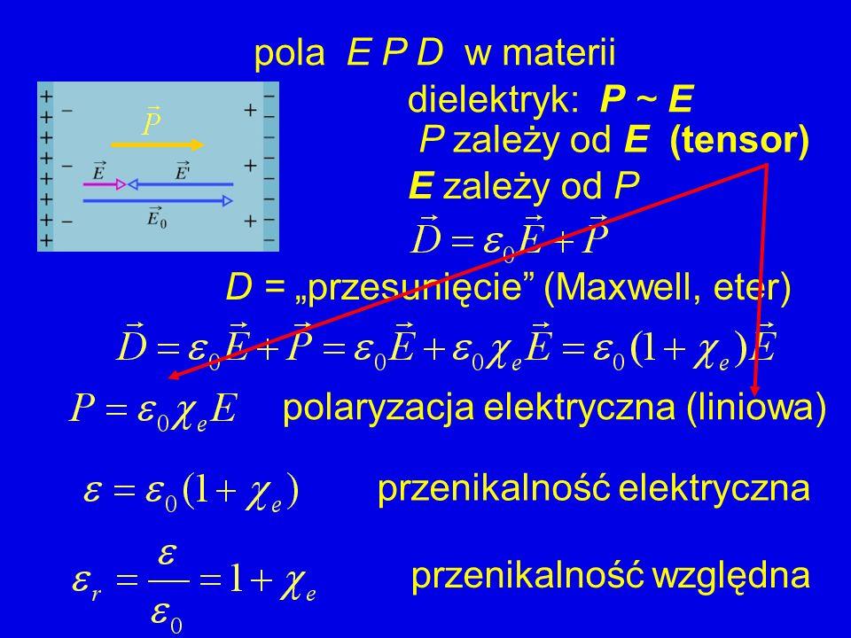 """D = """"przesunięcie (Maxwell, eter)"""