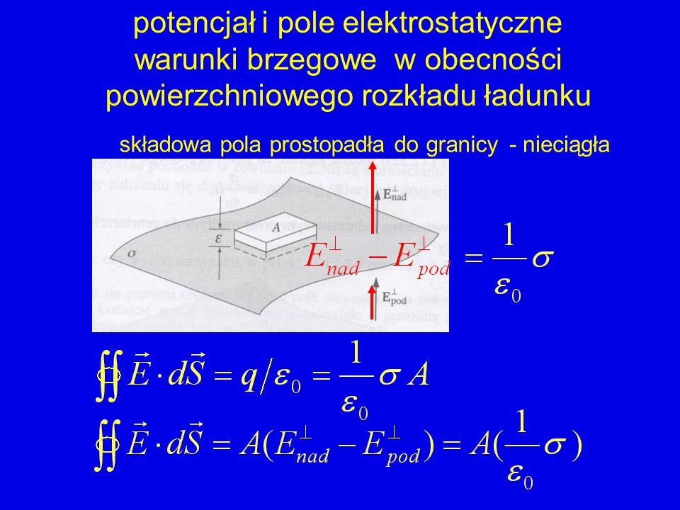 potencjał i pole elektrostatyczne warunki brzegowe w obecności