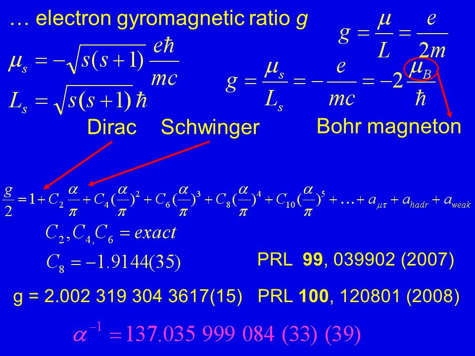 … electron gyromagnetic ratio g
