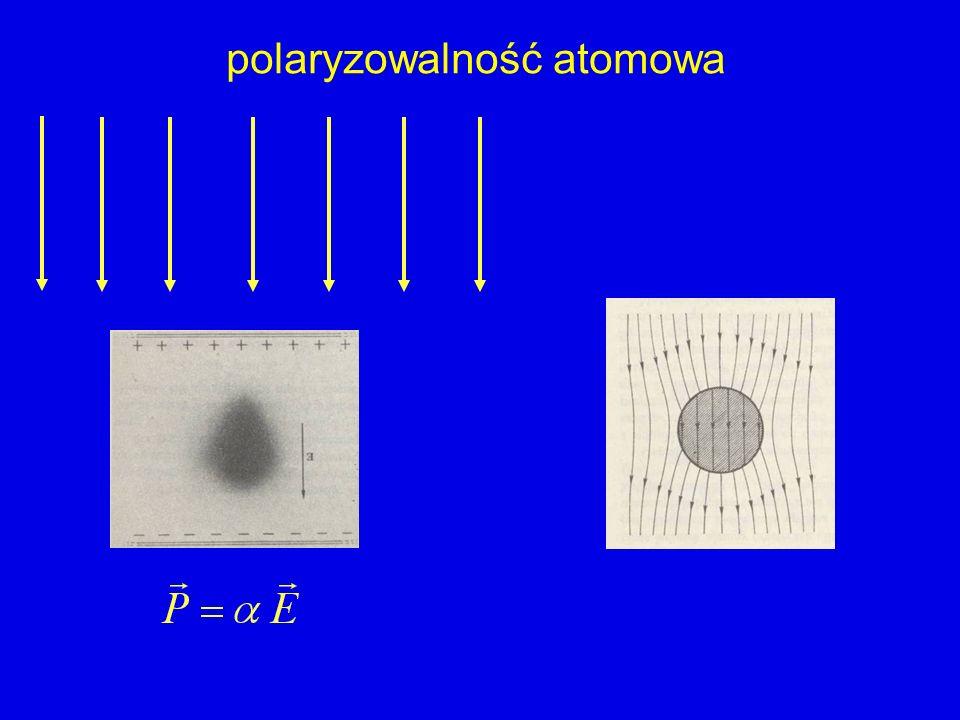 polaryzowalność atomowa