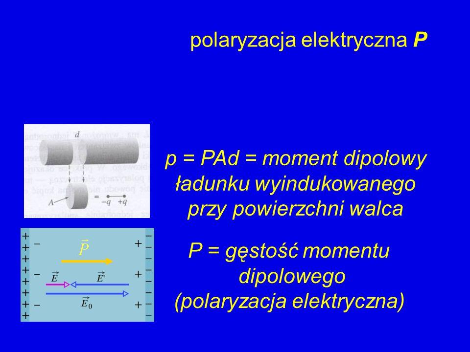 polaryzacja elektryczna P