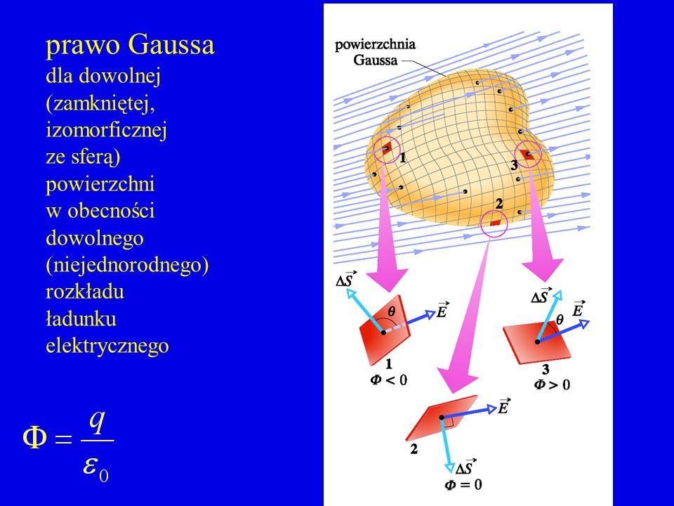 prawo Gaussa dla dowolnej (zamkniętej, izomorficznej ze sferą)