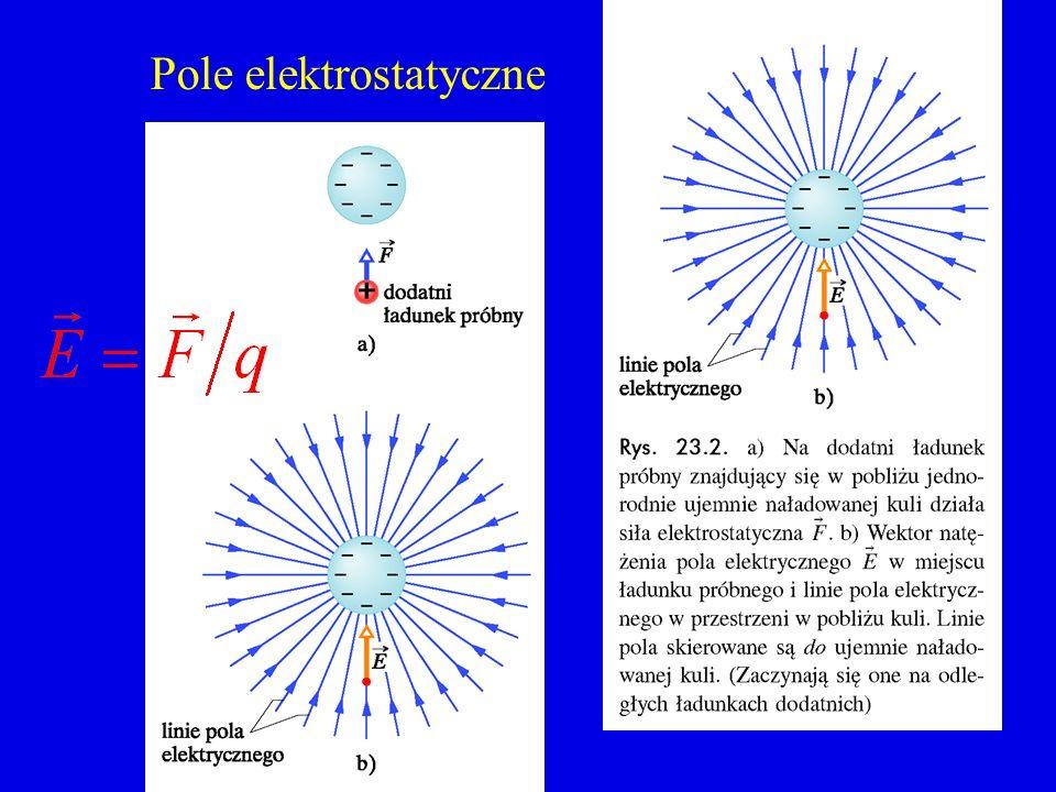 Pole elektrostatyczne