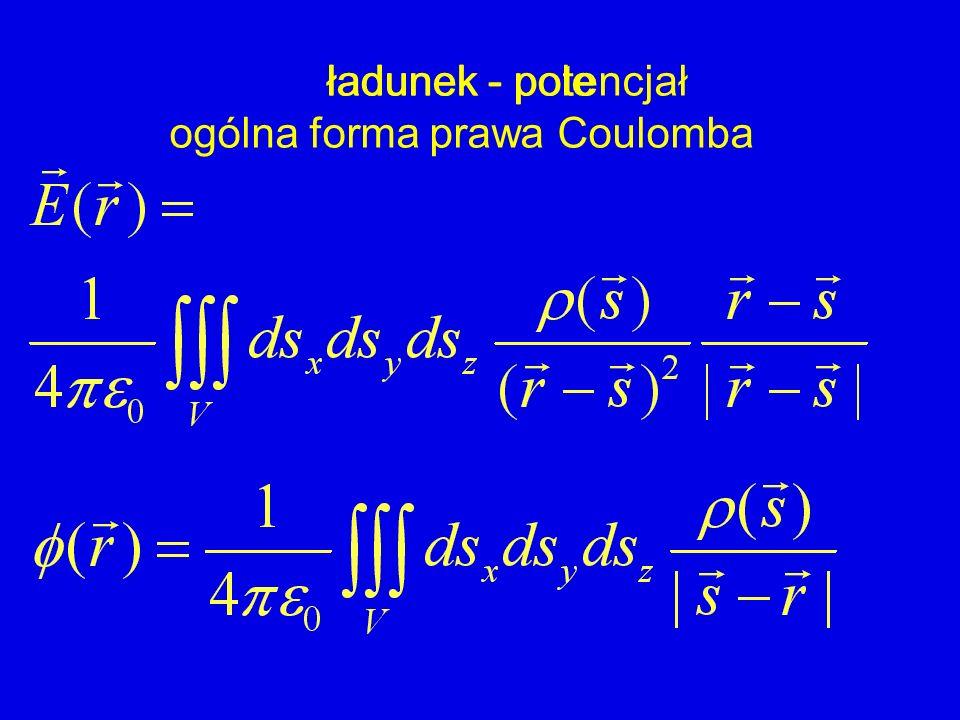 ogólna forma prawa Coulomba