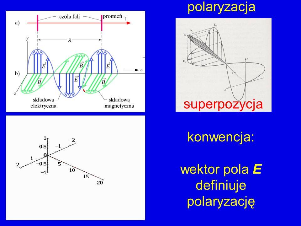 polaryzacja superpozycja konwencja: wektor pola E definiuje polaryzację