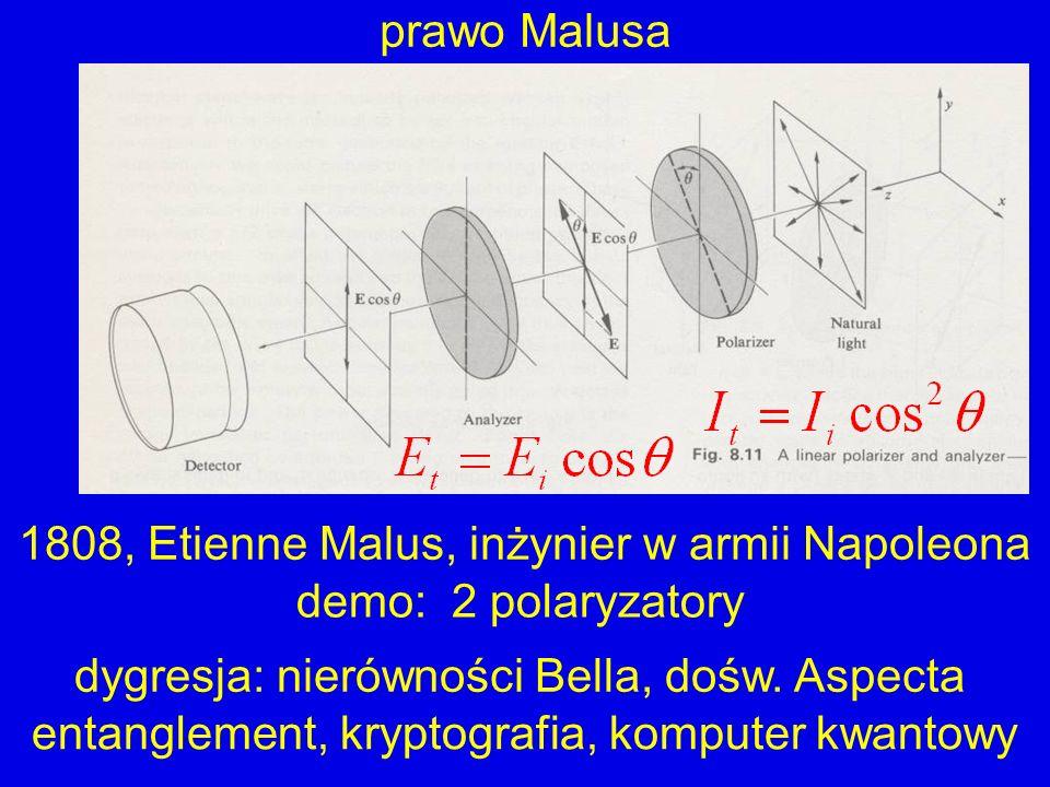 1808, Etienne Malus, inżynier w armii Napoleona demo: 2 polaryzatory