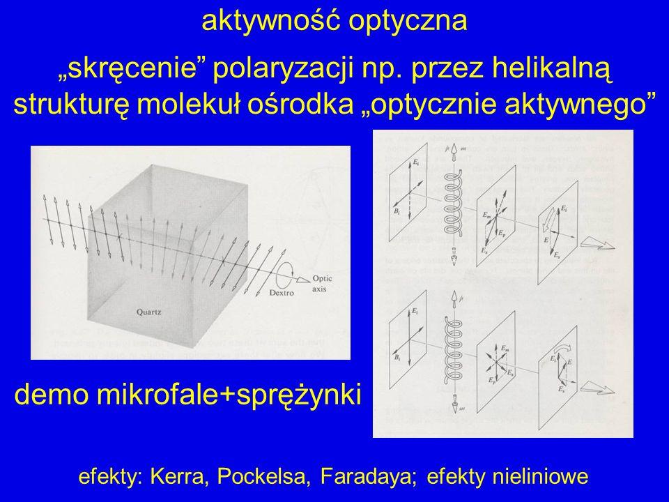demo mikrofale+sprężynki