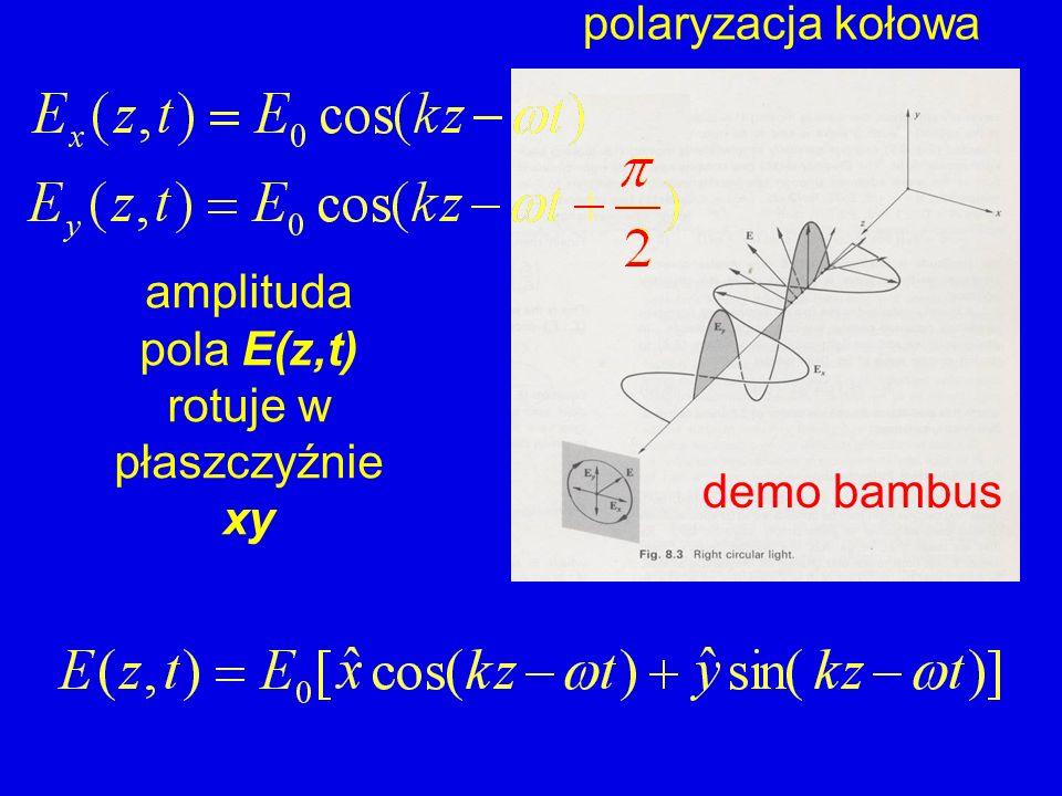 polaryzacja kołowa amplituda pola E(z,t) rotuje w płaszczyźnie xy demo bambus