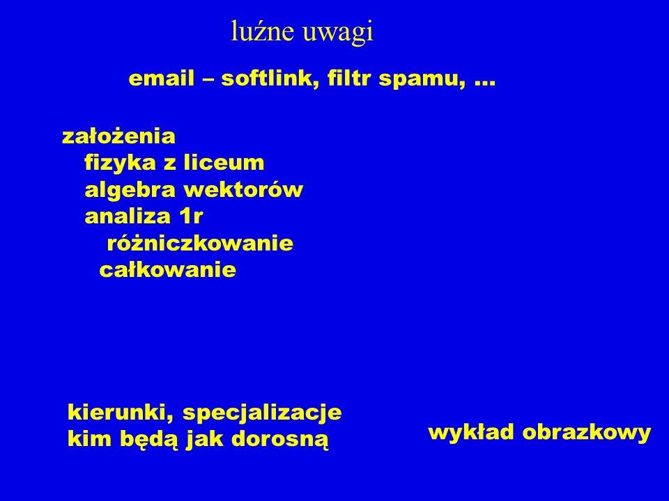 luźne uwagi email – softlink, filtr spamu, …