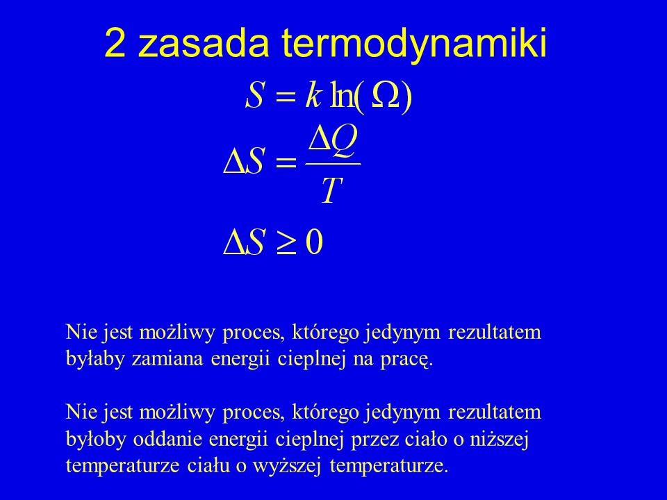 2 zasada termodynamiki