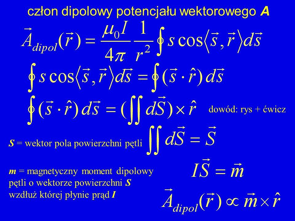 człon dipolowy potencjału wektorowego A