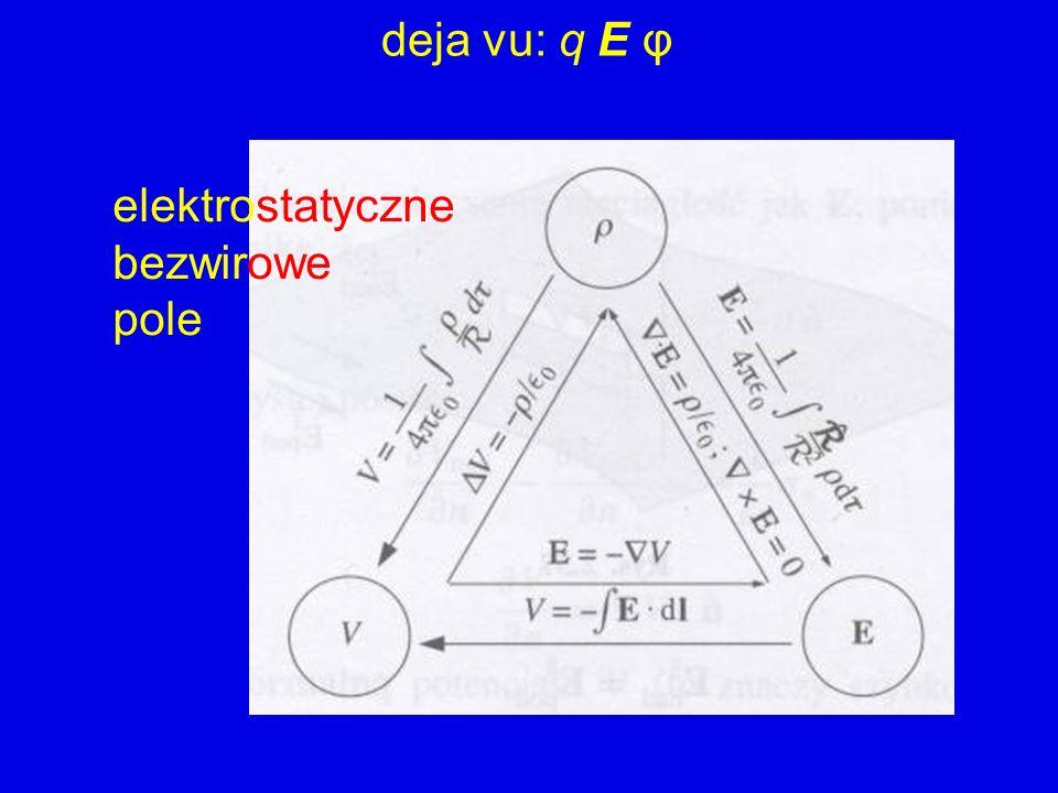 deja vu: q E φ elektrostatyczne bezwirowe pole