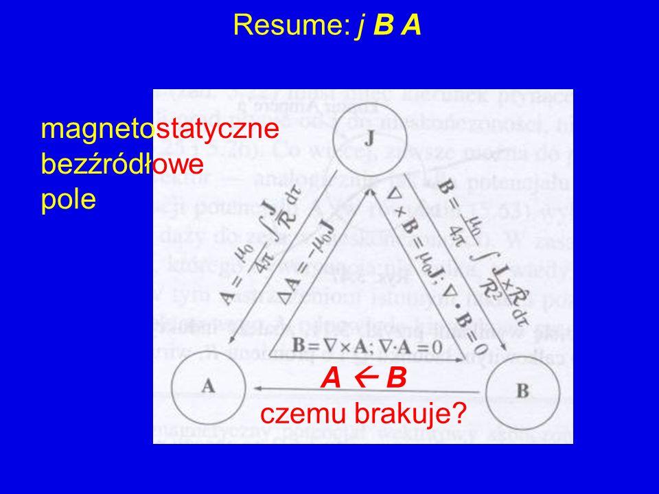 Resume: j B A magnetostatyczne bezźródłowe pole A  B czemu brakuje