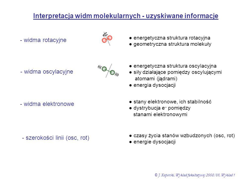 Interpretacja widm molekularnych - uzyskiwane informacje