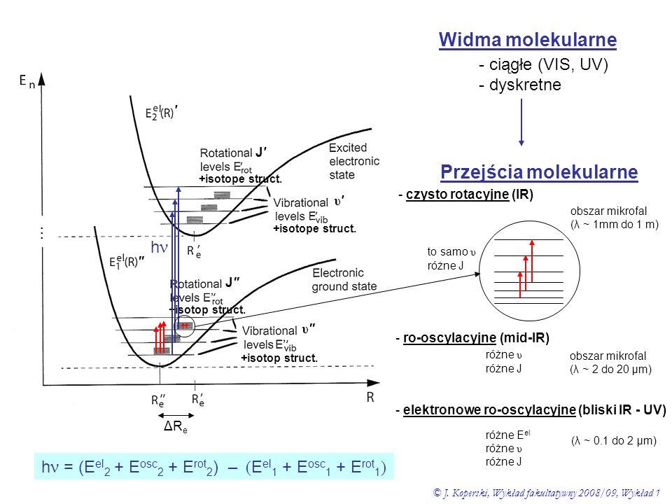 Przejścia molekularne