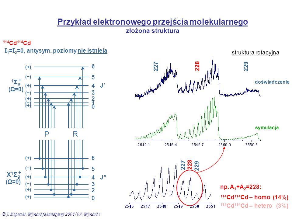 Przykład elektronowego przejścia molekularnego