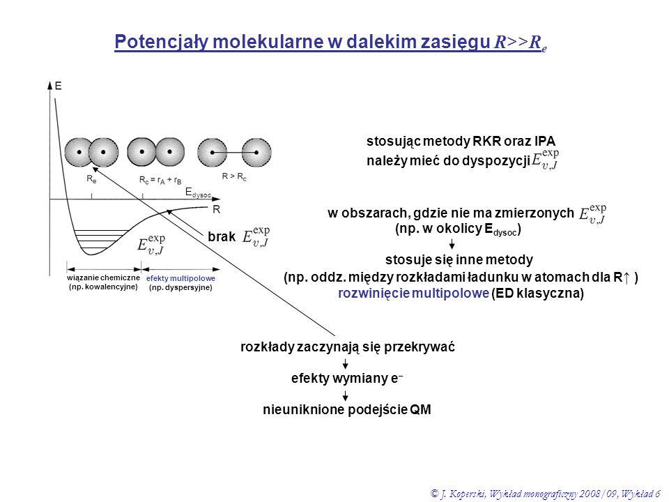 stosuje się inne metody rozwinięcie multipolowe (ED klasyczna)
