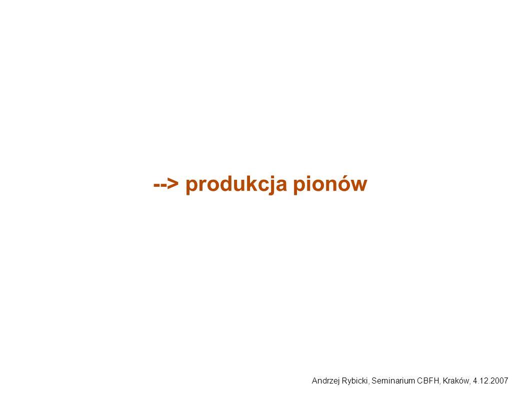 --> produkcja pionów