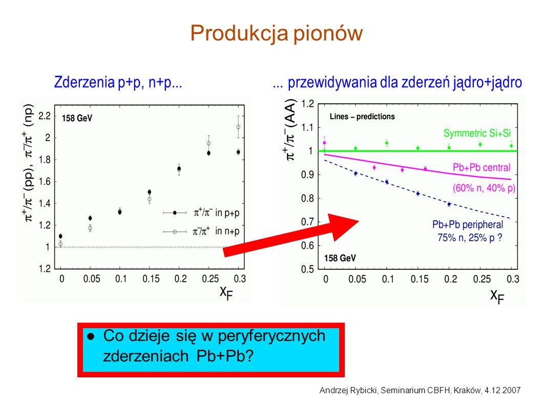 Produkcja pionów Zderzenia p+p, n+p... ... przewidywania dla zderzeń jądro+jądro.