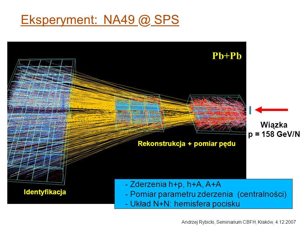 Eksperyment: NA49 @ SPS Pb+Pb - Zderzenia h+p, h+A, A+A